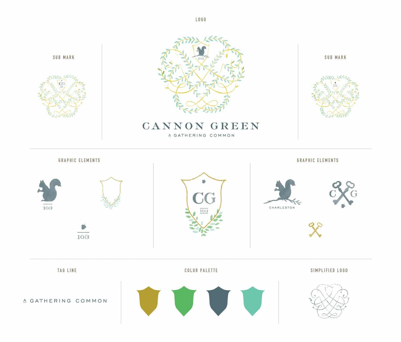 CannonGreen_blogpost
